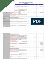 Matriz Reglamento de Seguridad y Salud Ocupacional en Minería - D.S. 024-2016-EM