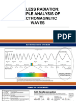 Wireless Radiation - A Simple Analysis of the Electromagnetic Spectrum