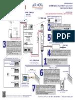 a5100904 100-Gtchit Guida Rapida Di Inst. Gateway Hitachi 123-00089