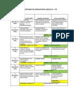 Silabo Dosificado_CM214 (Mejorado)