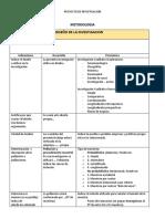 Rca2 Formato Metodologia (2) - Copia