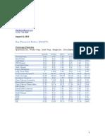 Key_Financial_Ratios_-_QCOM_NVDA_INTC_GO.docx