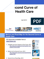 Second Curve of Health Care Chart Pack