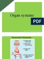 Organ Systems SLIDESHOW