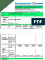 DLL Sample Food Processing