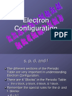 Electron Configurations Review