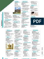 listado_museos_madrid.pdf