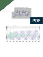 Simulación Multiplicador de Voltaje