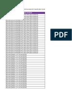 Senarai Bidang Kepakaran MRDCS