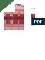 Wesgibbins Excel