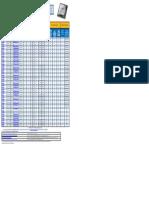 Intel Core i7 Comparison Chart