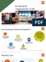 Cinci Dileme Ale Industriei Și Răspunsul Cumpărătorilor La Ele