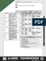 Analisis BI SPM 2012-2016