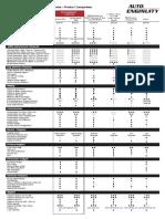OBD2Product Comparison