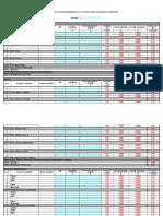 CD Tabel de Calcul Cost Cladiri Rezidentiale