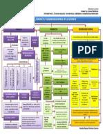 Actividad tema 2. El vínculo educativo. Características, habilidades y competencias profesionales.pdf