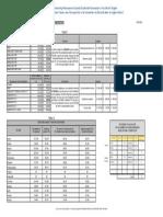 Calculating KMHB Subsidy
