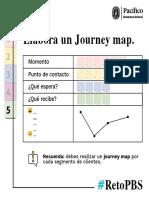Cómo Elaborar Un Journey Map