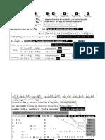 Números oxidación y Pasos de Balanceo