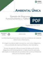Guia_de_Referencia_para_la_elaboraci_n_de_Diagramas_de_Funcionamiento_201609.pdf
