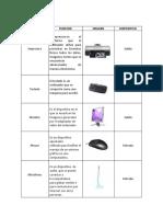 Informatica 1 (mbg17)