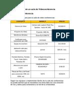 Costeo de Equipos y Materiales Redes