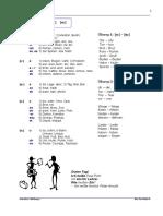 Deutsche Phonetik. Übungen für Anfänger. Lektion 1