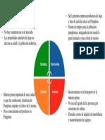 Matriz FODA.pptx