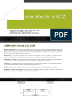 Componenetes Del Supply Chain