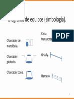 Diagramas equipos