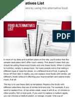 Food Alternatives List
