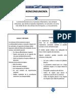 173195778 Patologias Mapas Conceptuales (2)