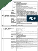 Matriz de ILO