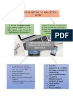 Analitica Web Movil