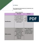Tarea 4-Filosofia.docx