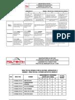 Practical 1 Drm4 Jun2015