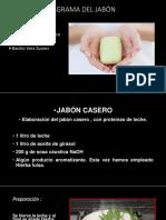 Diagrama Del Jabon
