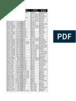 Porcentajes Tabla Dinamica 05.12.17