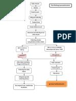 patofisiologi pneumokoniosis