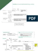 Metodología a Seguir Por Norma UNE Para Determinación de Legionella en Aguas
