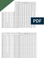 Base Slab Capacity Table