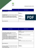 Check List Dokumen Ppi