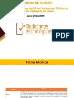 Encuesta de junio 20 de 2019 intención de votos en Cartagena