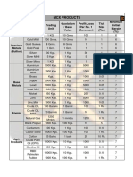 COMMODITY PRODUCTS new.pdf