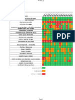 Statistiques DNB Français 2002-2018