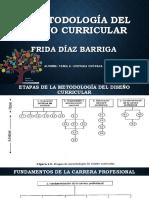 La Metodología Del Diseño Curricular
