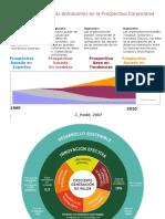 Imágenes clave para la planeación prospectiva