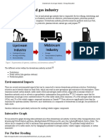 Downstream Oil and Gas Industry - Energy Education
