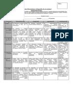 Rúbrica disertaciones primero 2019