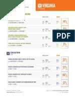 Virginia KIDS COUNT Data Profile